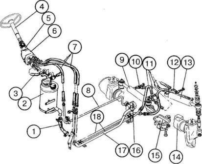 насоса-дозатора рулевого
