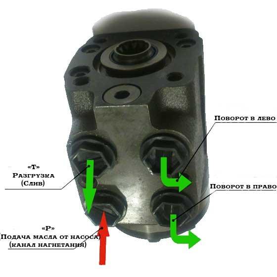 Гидробак МТЗ-80/82 для установки насос-дозатора | Компания.